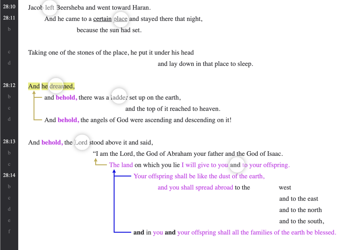 Saturday Evening Meditations – Jacob & Esau