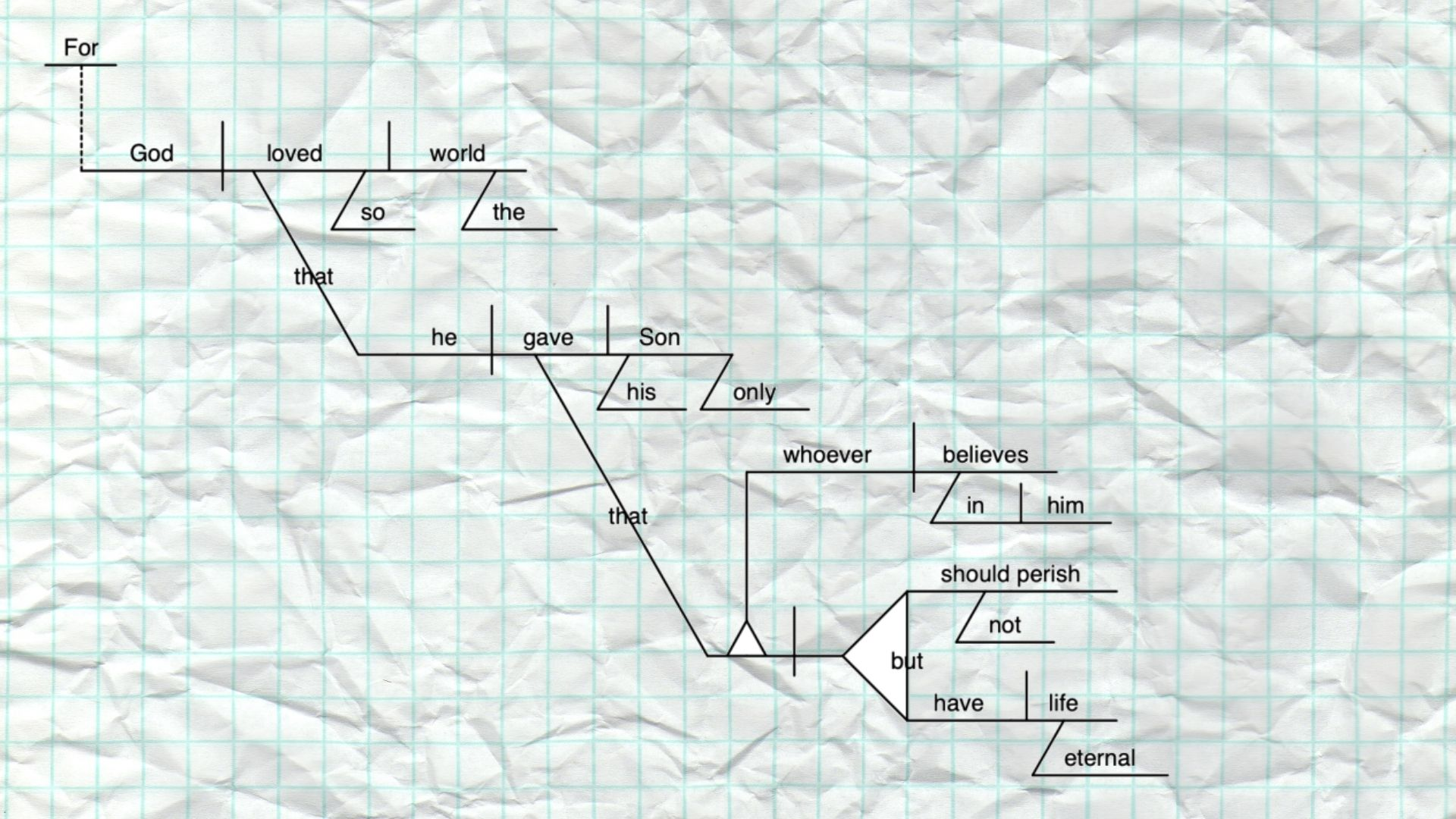 Let Not This Word Depart–3 Reasons for Diagramming the Biblical Text